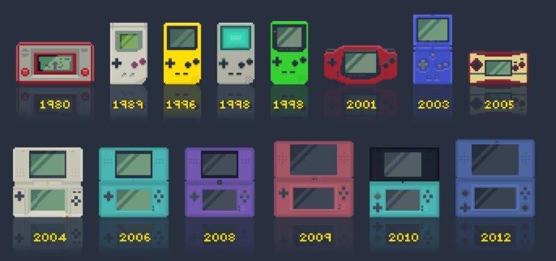 ゲームボーイ 歴史